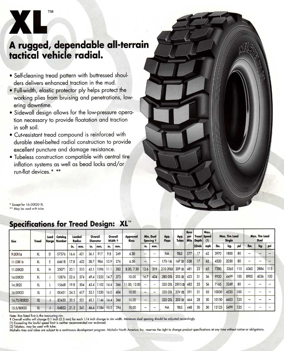 Tires – Mross Import Service – Unimog Canada